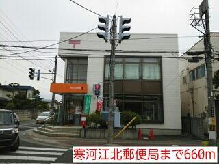 寒河江北郵便局