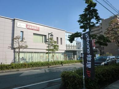 武蔵野銀行本庄支店