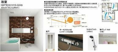 ※室内画像はイメージ画像になります。建物完成後の状況と相違がある場合、建物完成後の現況が優先です。