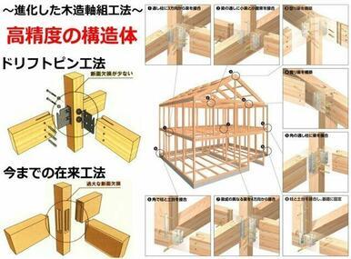 地震や台風に備えた家づくりが標準仕様です